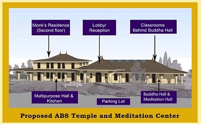 ABS Temple and Meditation Center